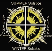 Sun on the cross of the vernal equinox image